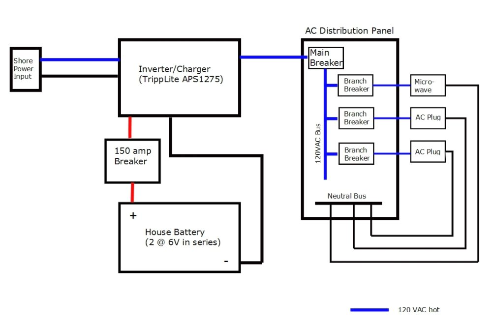 Ram Promaster Alternator on toyota tundra wiring schematic