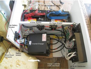 electrical center for RV conversion
