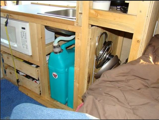 Installing Galley (cabinet, sink, fridge, stove…) – Build A