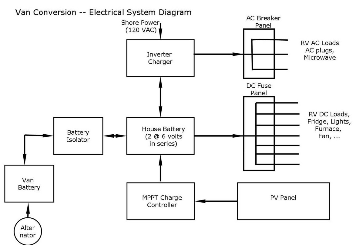 Resources Technical References Build A Green Rv 6 Volt Inverter Circuit Diagram