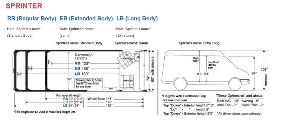 The Information Above Is From Sportsmobile Site A Great Source Of On Custom Van Conversions