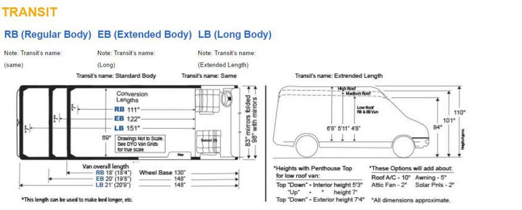 Choosing a van to convert build a green rv - Transit connect interior dimensions ...